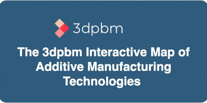 El mapa interactivo 3dpbm de tecnologías AM comercialmente disponibles